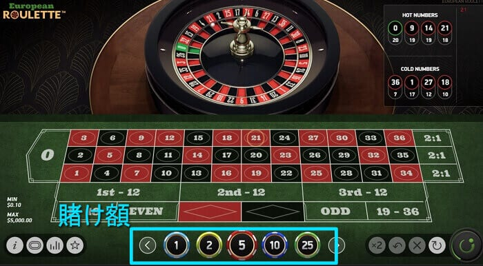 how much to bet on roulette