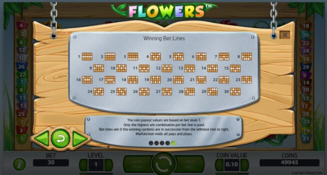 Flowers slot payout table