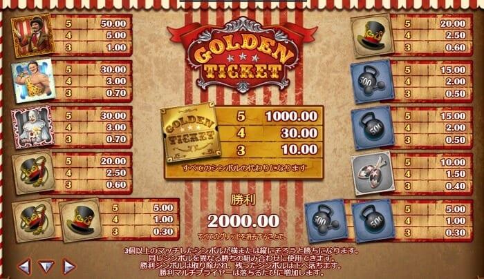 GOLDEN TICKET(ゴールデン・チケット)  シンボル