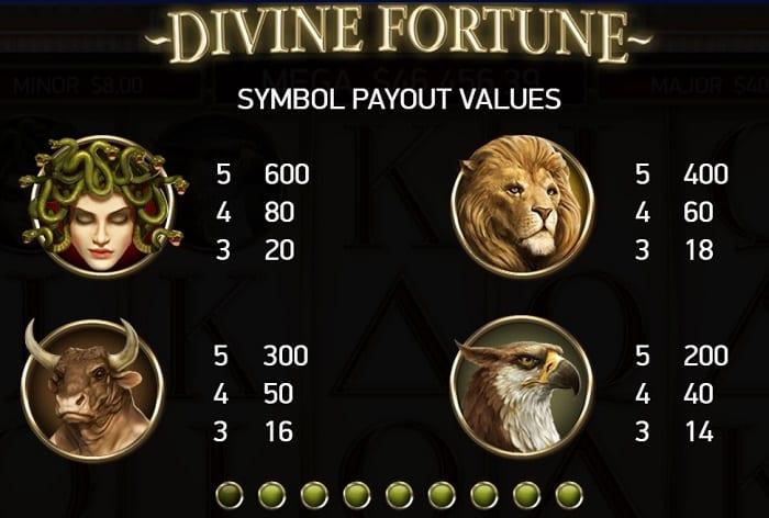 Divine Fortune(ディバイン・フォーチュン) シンボル