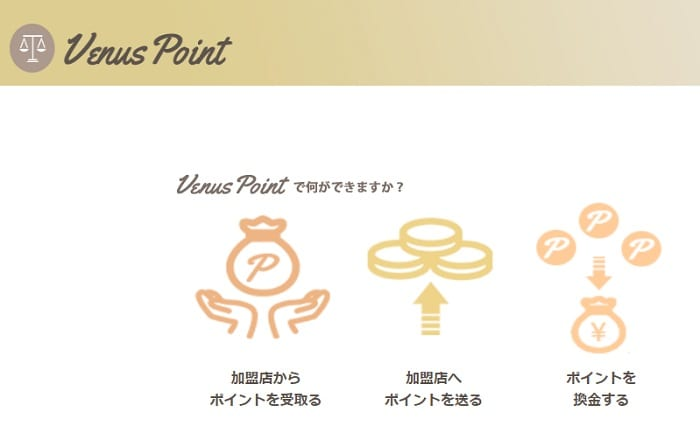 Venus Point (ヴィーナスポイント)