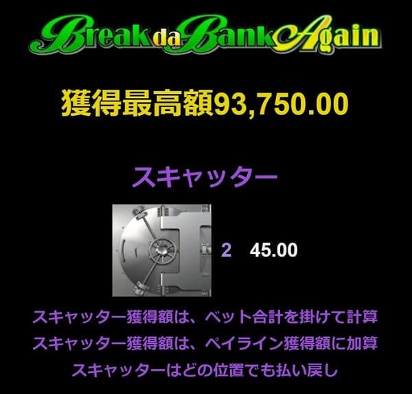 Break da Bank Again スキャッターシンボル