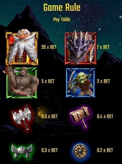 Battle Dwarf ペイテーブル
