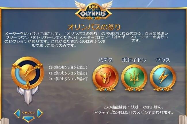olympus-anger