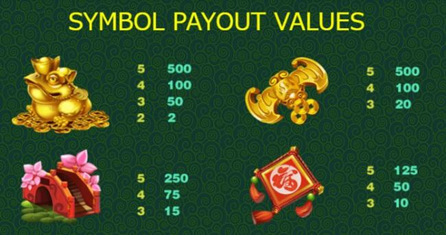 symbol-high-payout