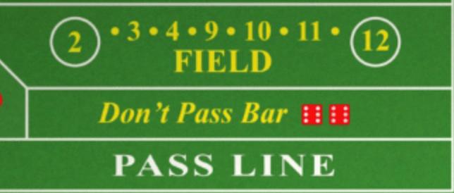 クラップスの掛け方 ドントパス(Don't Pass)